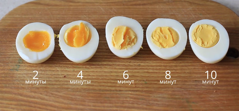 как варить яйца чтобы они хорошо чистились