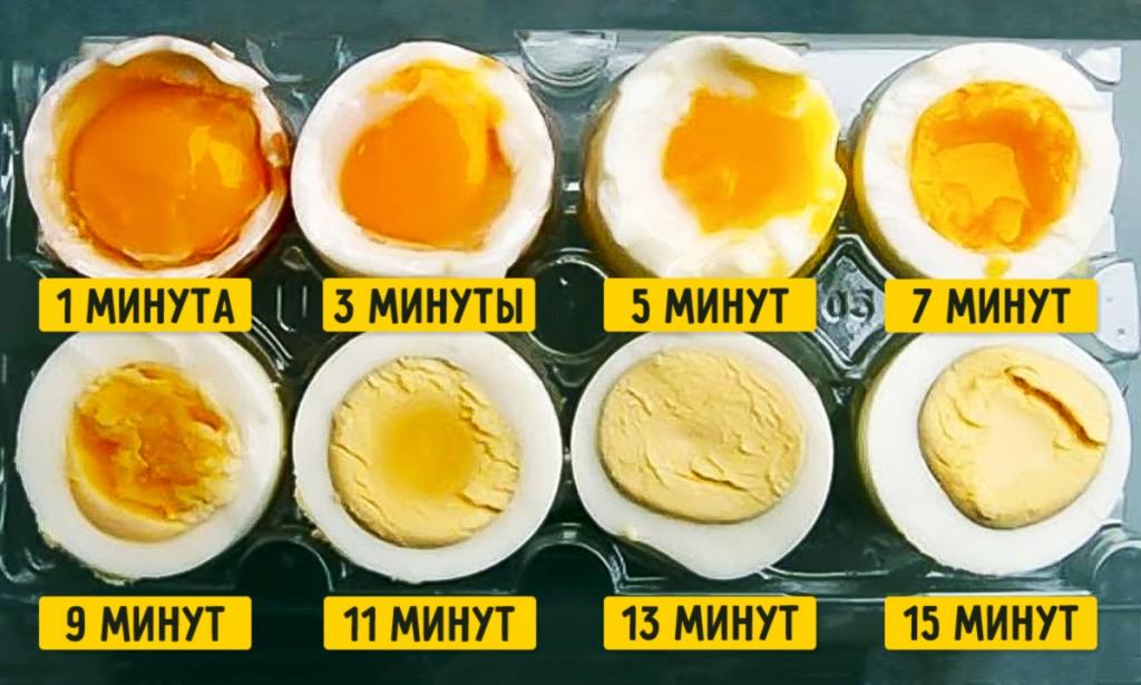 сколько варить яйца в мешочек