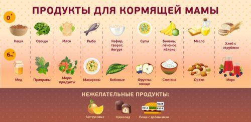 Что можно кушать кормящей маме