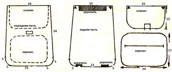 vykroyka-djinsovyy-ryukzak-14482-large