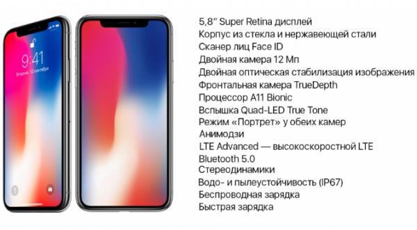 Технические характеристики iPhone X