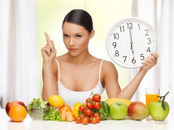 Важно строго соблюдать последовательность дней питания