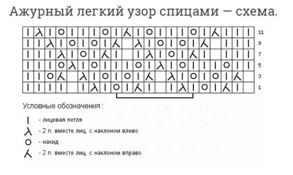 letnij-azhurnyj-uzor2