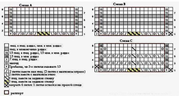 runo2