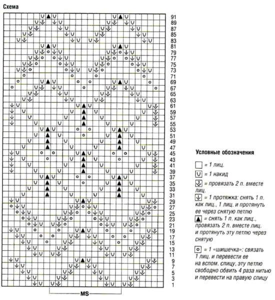 shema-vjazanija-palantina-spicami2-550x600
