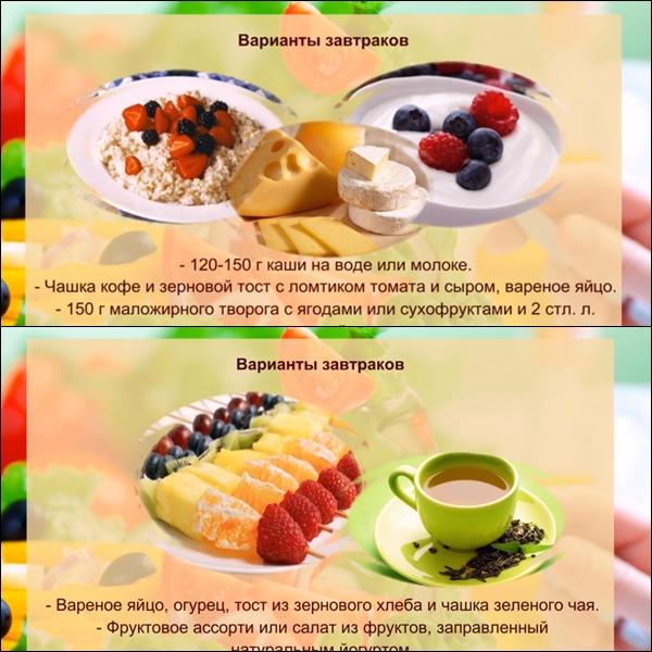 Варианты завтраков на неделю похудения