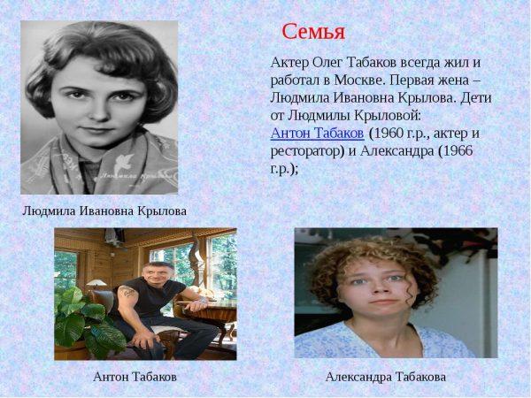 Семья Александры Табаковой