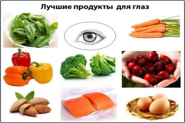 Витамины для глаз содержащиеся в продуктах питания