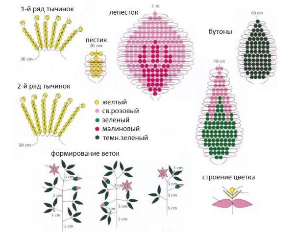Схемы плетения из бисера