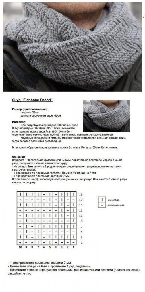 Схема вязанья