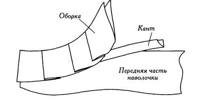 Схема варианта декора наволочки оборкой