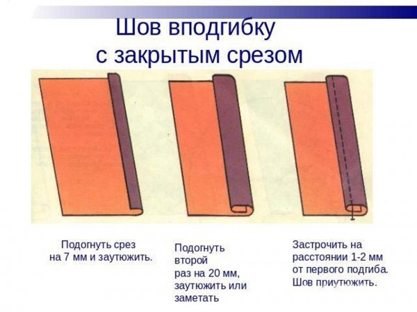 Схемы швов для сыпучих тканей