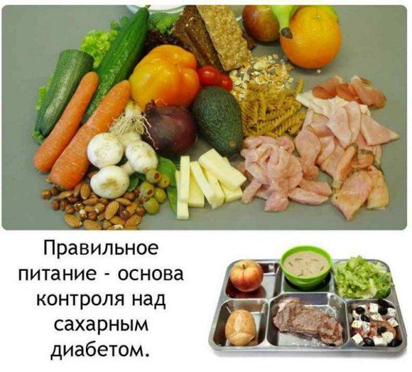 Правила питания при диабете