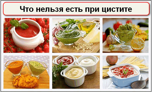 Какие продукты запрещено есть при цистите