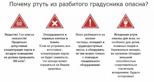 Опасность ртути для здоровья человека