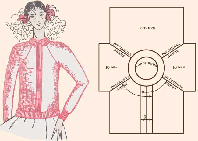 Вязание реглана, схема