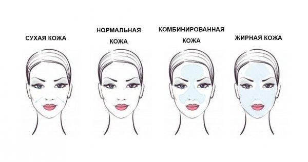 Нанесение тональной основы на разные типы кожи