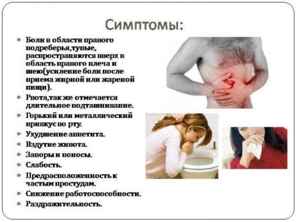 Симптомы холецистита у взрослых