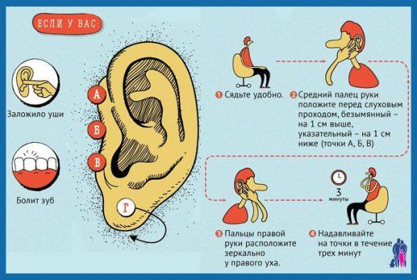 Оказание первой помощи при заложенном ухе