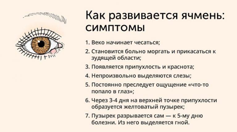 Первые симптомы ячменя у ребенка