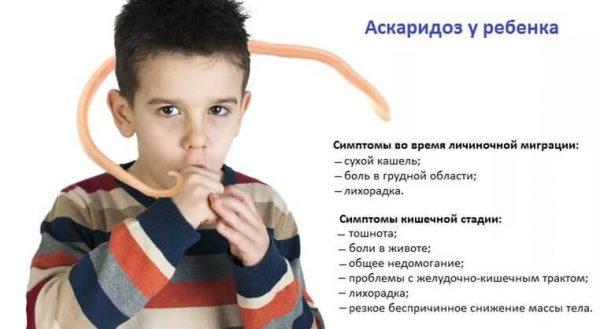 Аскариды у детей