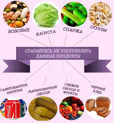 От употребления каких продуктов следует отказаться