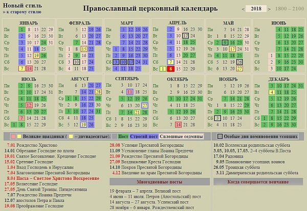 Православный календарь церковных праздников