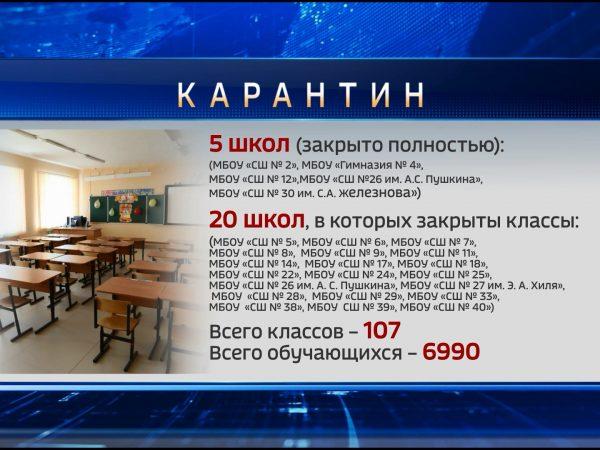 Какие школы будут закрыты на карантин