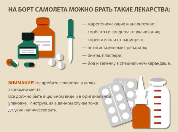 Какие лекарственные препараты разрешены