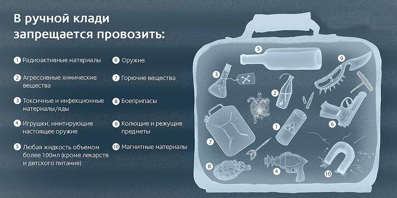 Что запрещено перевозить в ручной клади