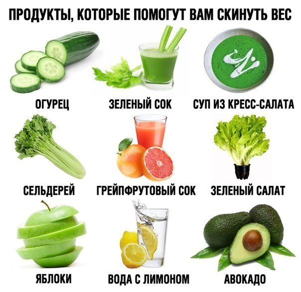 Какие зеленые продукты включить в свой рацион