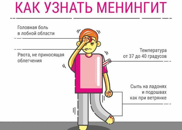 Как распознать менингит у детей: симптомы и лечение