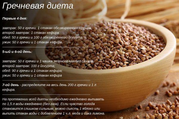 Основные принципы гречневой диеты