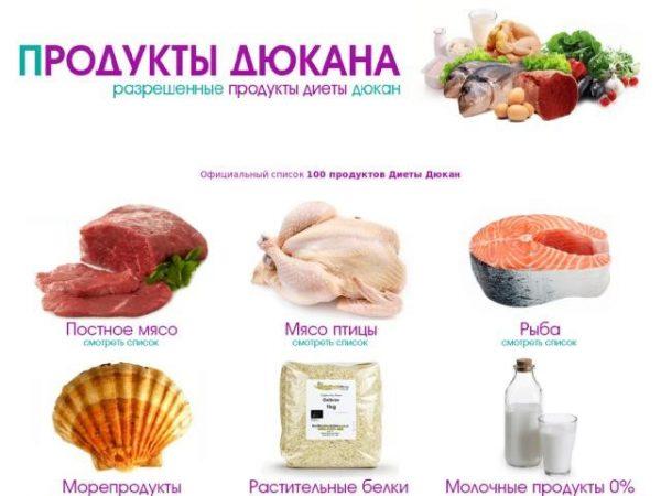 Продукты разрешенные на диете Дюкана