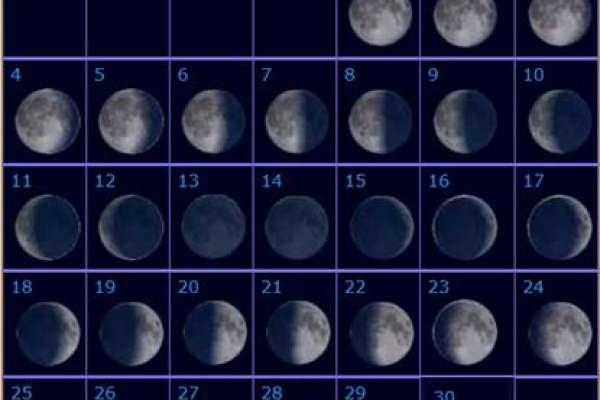 Фазы луны по дням