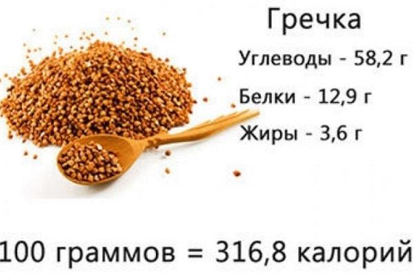 Сколько калорий содержится в гречке