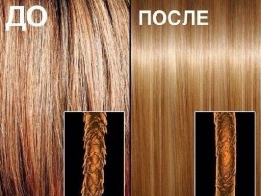 Структура волос до и после ламинирования