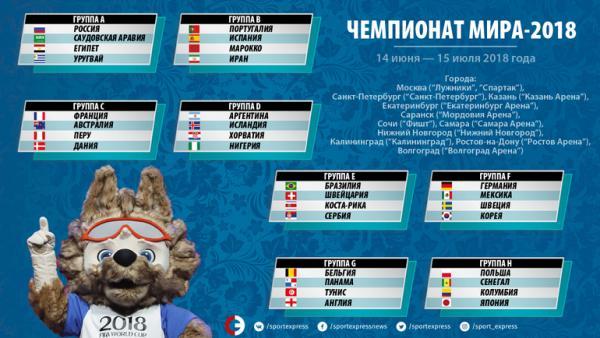 Чемпионат мира-2018. Календарь матчей