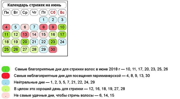 lunnyj-kalendar-strizhek-iyun-2018-2