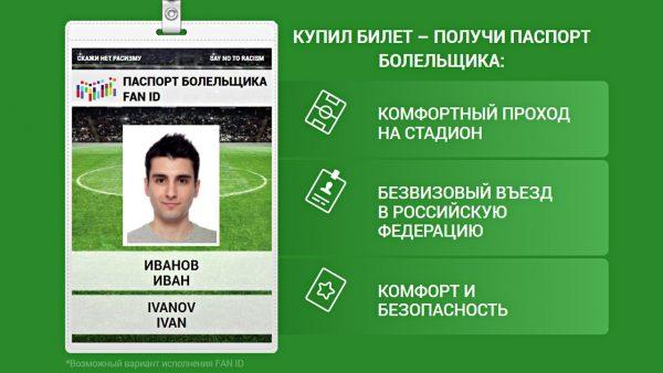 Преимущества паспорта болельщика на Чемпионат мира футболу 2018