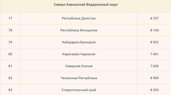 pensiya10