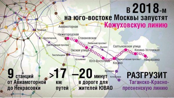 Развитие Московского метрополитена