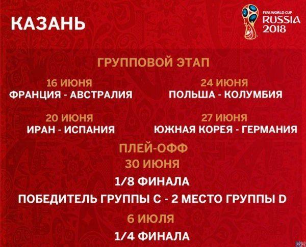 Расписание футбольных матчей в Казани