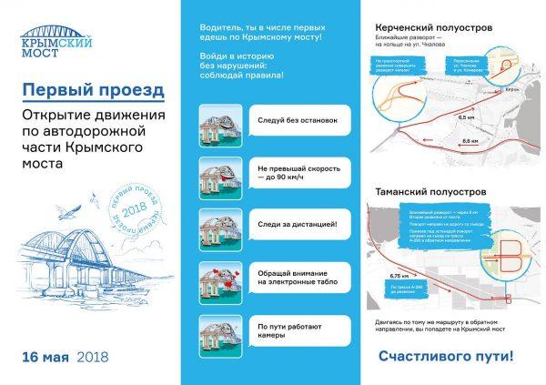 Где находится Крымский мост