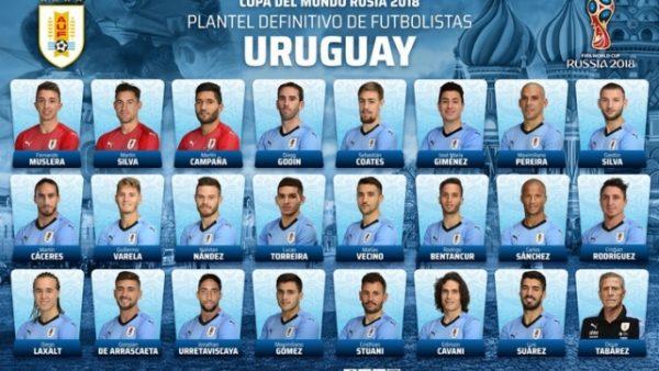 Сборная Уругвая 2018
