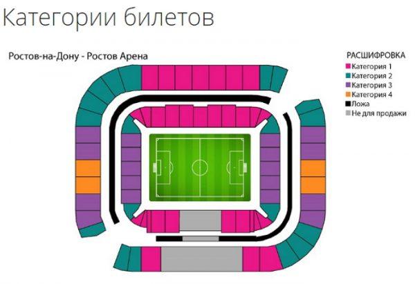 Посадочные места на стадионе