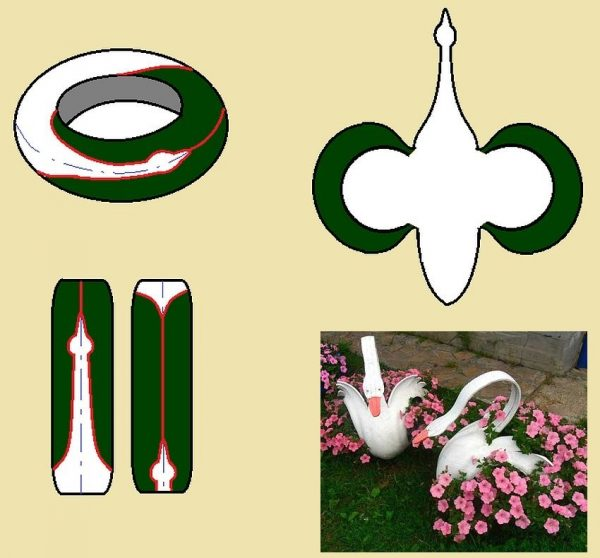 Пошаговая схема изготовления клумбы в виде лебедя