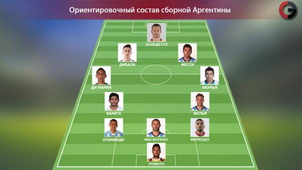 Ориентировочный состав сборной Аргентины по футболу
