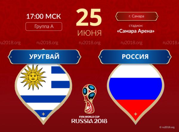 Матч Россия - Уругвай ЧМ 2018