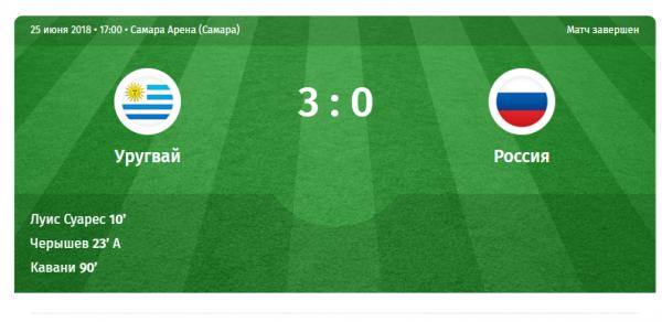 Результат матча Уругвай - Россия